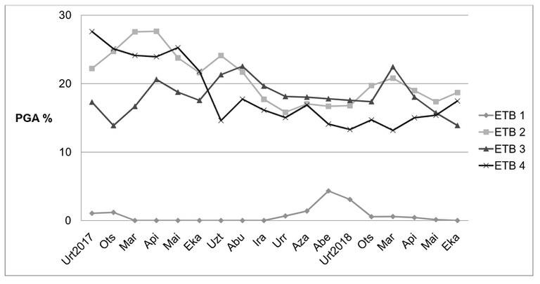 1. grafikoa.jpg