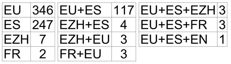 1. taula.jpg