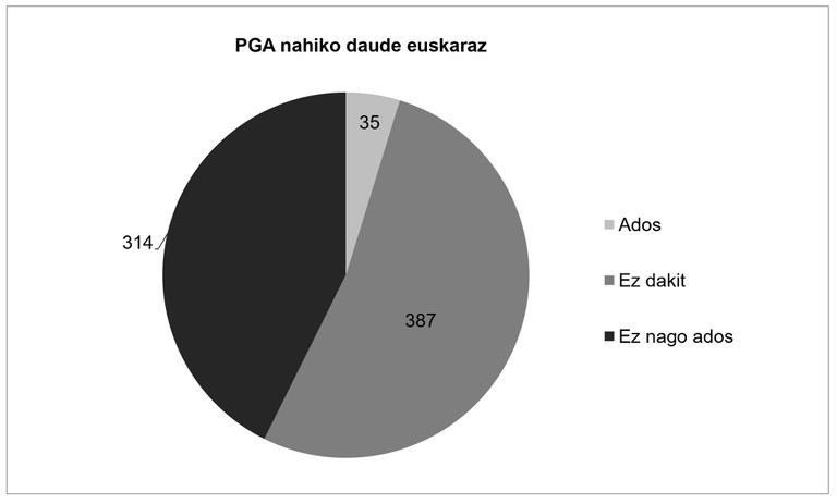 4. grafikoa.jpg