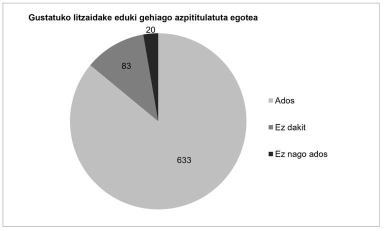 5. grafikoa.jpg