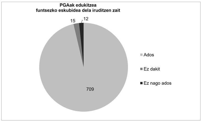 7. grafikoa.jpg